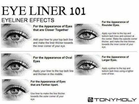 Eye Liner 101