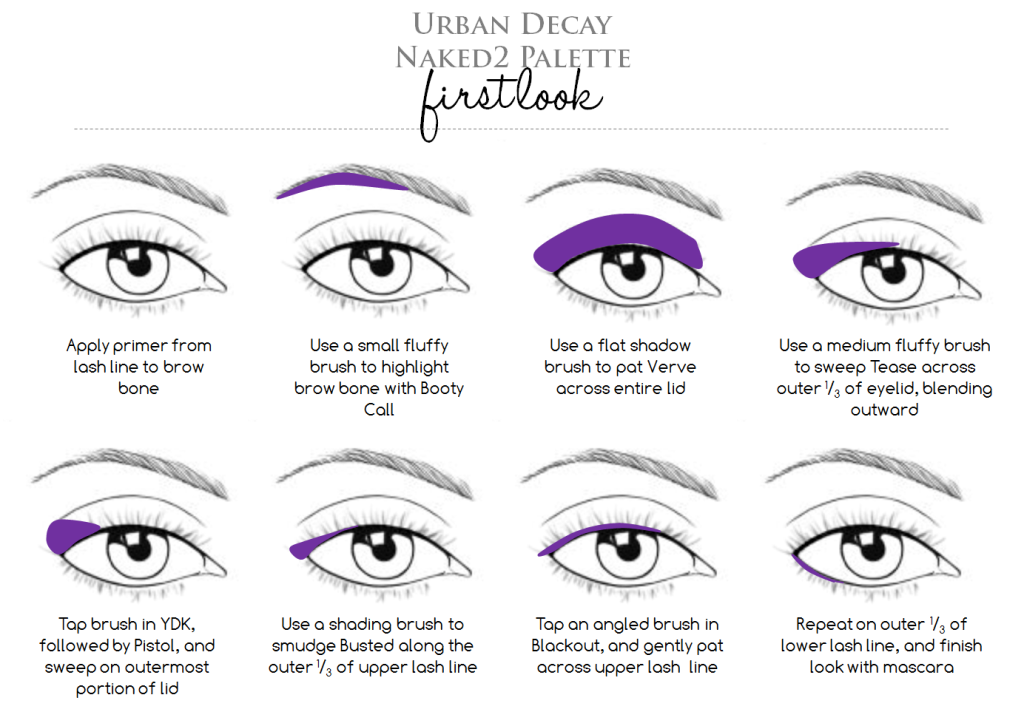 Urban Decay: Naked  Palette Eye Shadow Tutorial