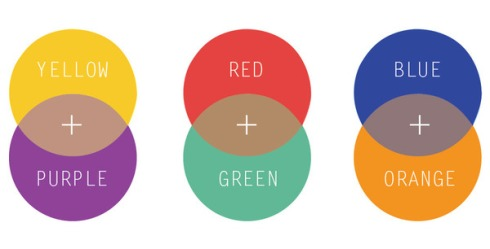 The Color Theory makeup 101: color theory & make-up artistry │ 彩妝色彩學 | tommy