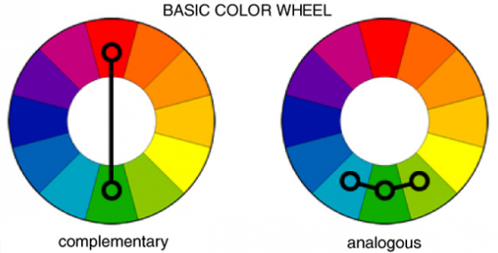 Makeup 101 color theory make up artistry - Analogous color scheme definition ...