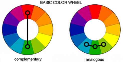 Makeup 101 Color Theory Make Up Artistry