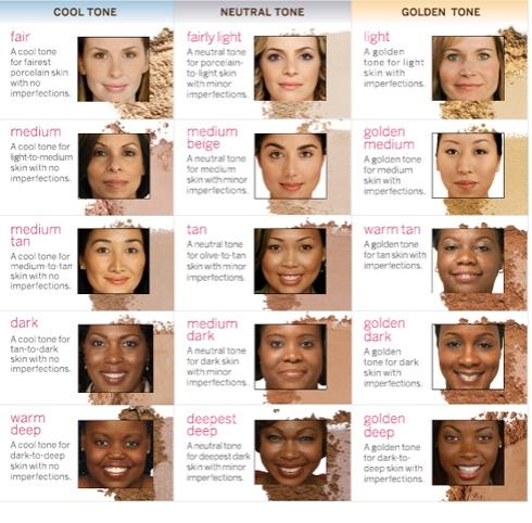 Different Skintone